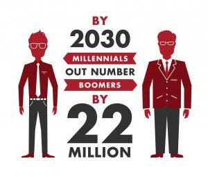 millennials_a7