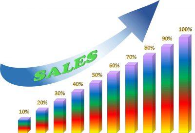 aumentar ventas con las redes sociales