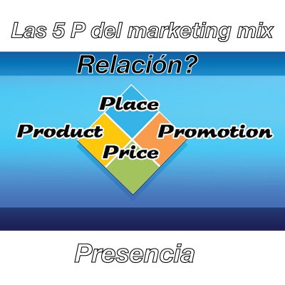 marketinx mix quinta p
