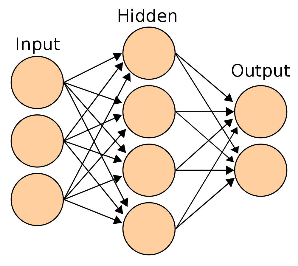 estructura básica en Deep Learning