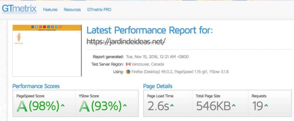 análisis velocidad carga web